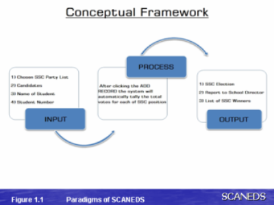 conceptual framework in thesis